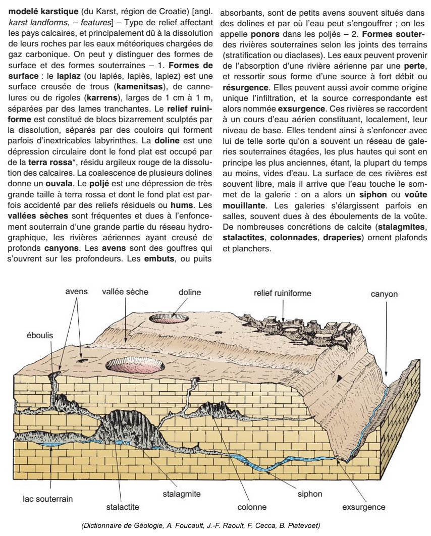 Accueil > Ouvrages > Dictionnaire de Géologie >modelé karstique